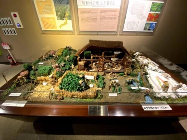 昭和村 雪まつり からむし工芸博物館 昔の生活風景